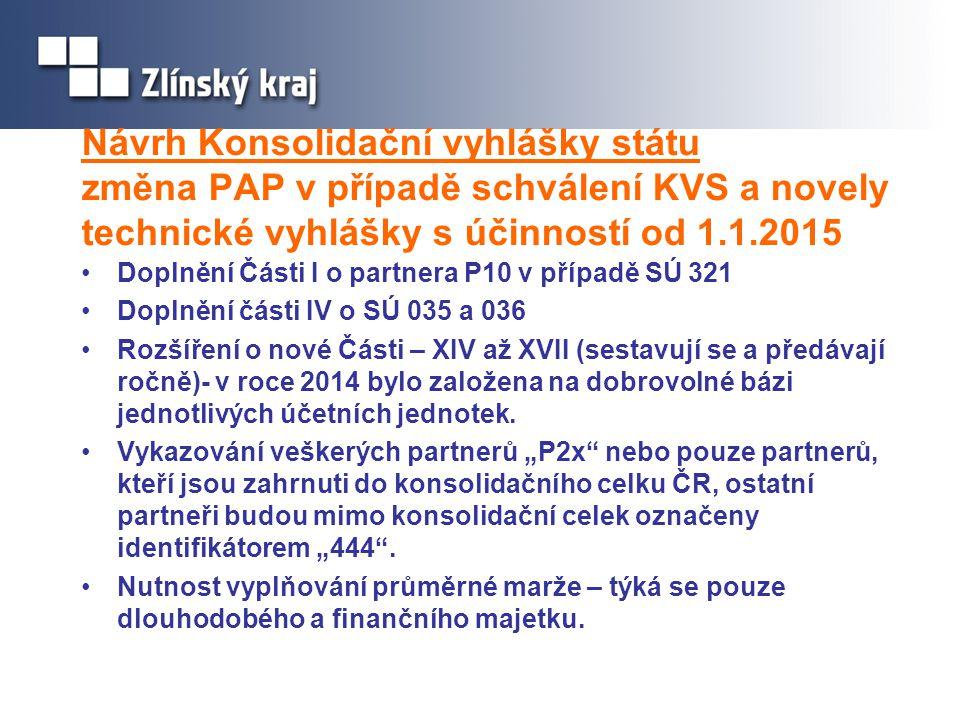 Návrh Konsolidační vyhlášky státu změna PAP v případě schválení KVS a novely technické vyhlášky s účinností od 1.1.2015