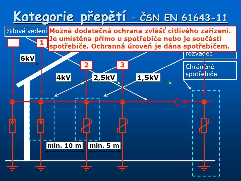 Kategorie přepětí – ČSN EN 61643-11