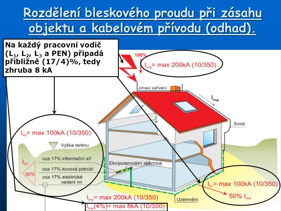 Rozdělení bleskového proudu při zásahu objektu a kabelovém přívodu (odhad).