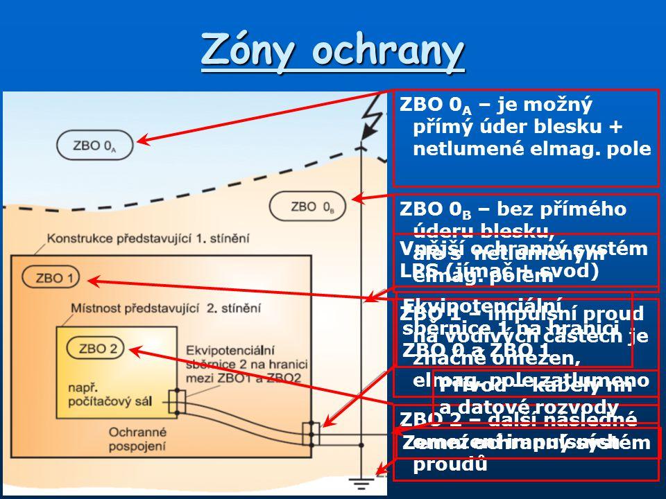 Zóny ochrany ZBO 0A – je možný přímý úder blesku + netlumené elmag. pole. ZBO 0B – bez přímého úderu blesku,