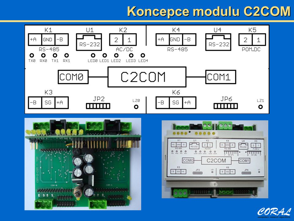 Koncepce modulu C2COM