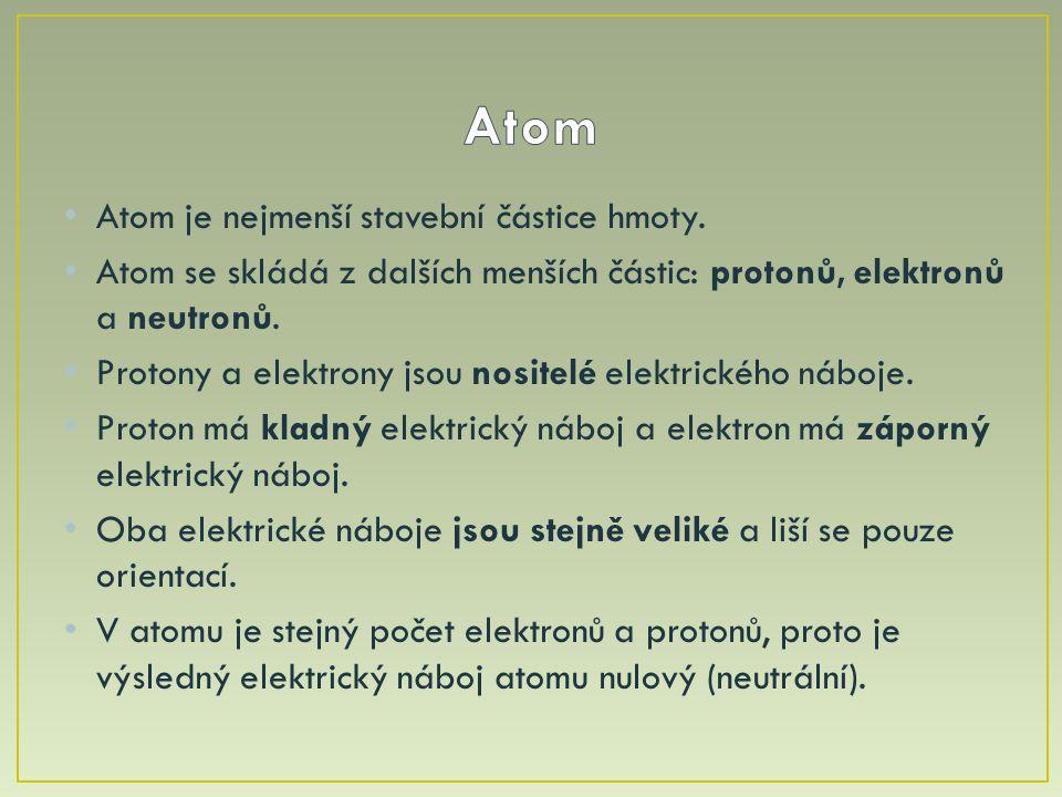 Atom Atom je nejmenší stavební částice hmoty.