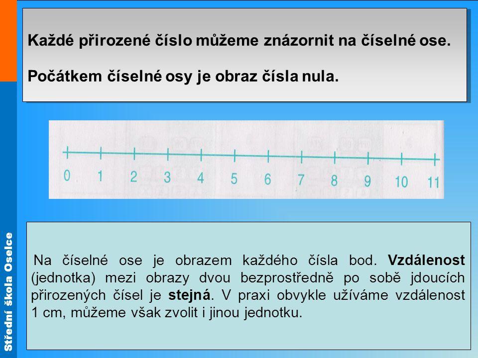 Každé přirozené číslo můžeme znázornit na číselné ose.
