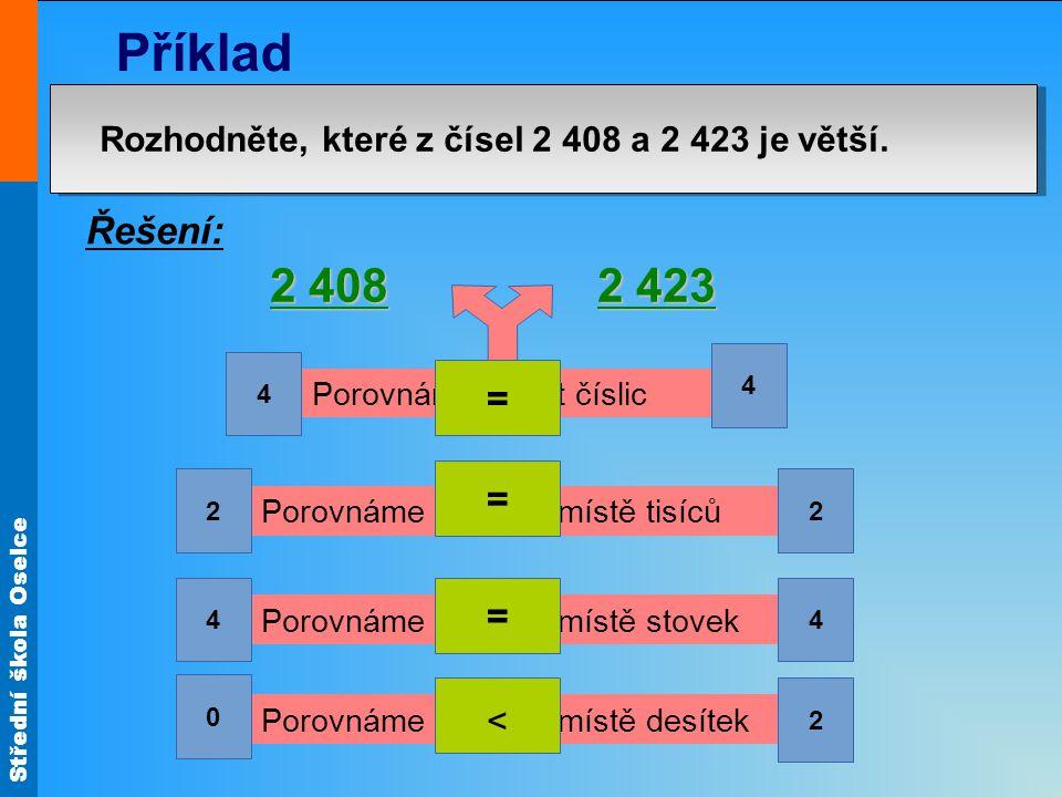 Příklad Rozhodněte, které z čísel 2 408 a 2 423 je větší. Řešení: 2 408 2 423. 4.