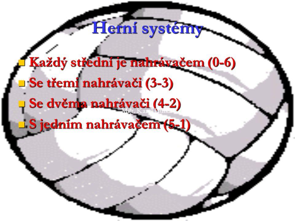 Herní systémy Každý střední je nahrávačem (0-6)