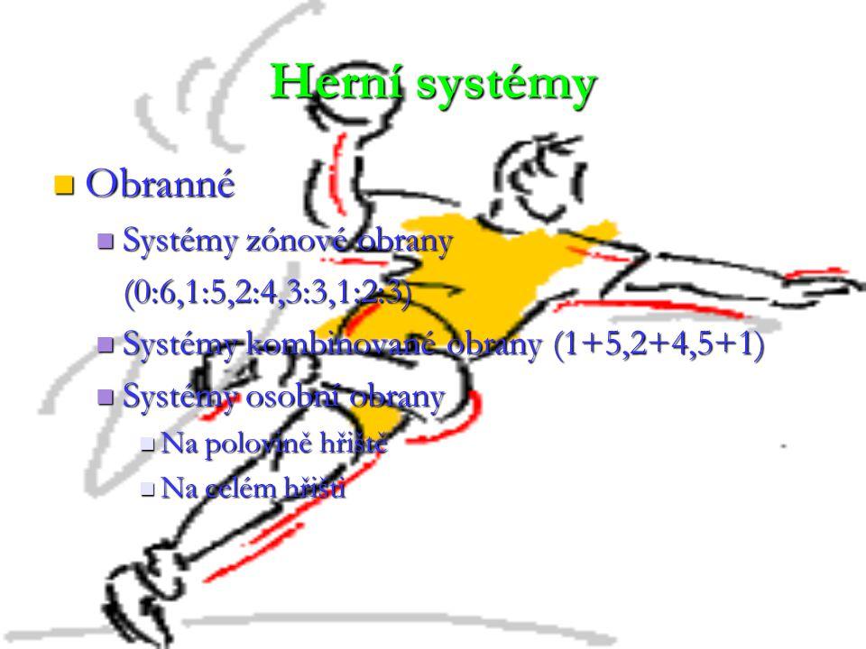 Herní systémy Obranné Systémy zónové obrany (0:6,1:5,2:4,3:3,1:2:3)
