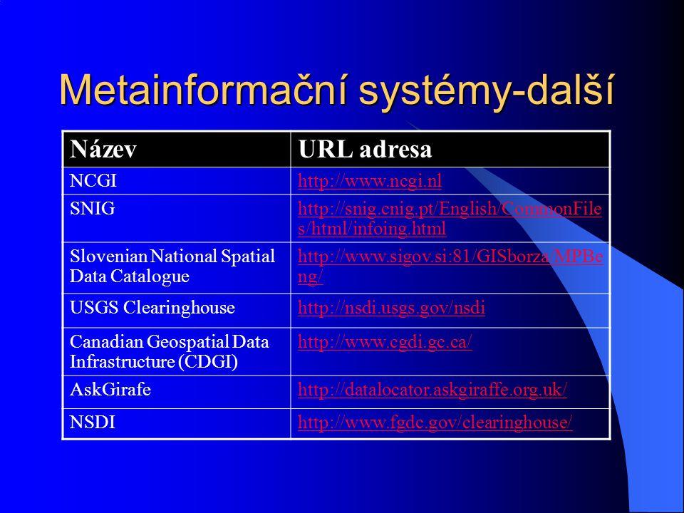 Metainformační systémy-další
