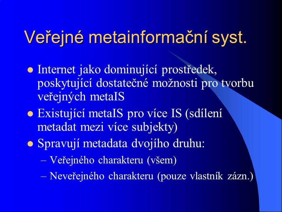 Veřejné metainformační syst.