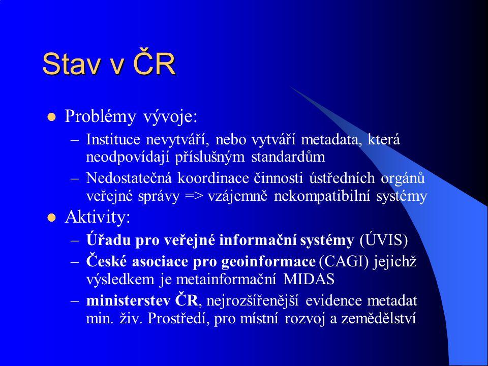 Stav v ČR Problémy vývoje: Aktivity: