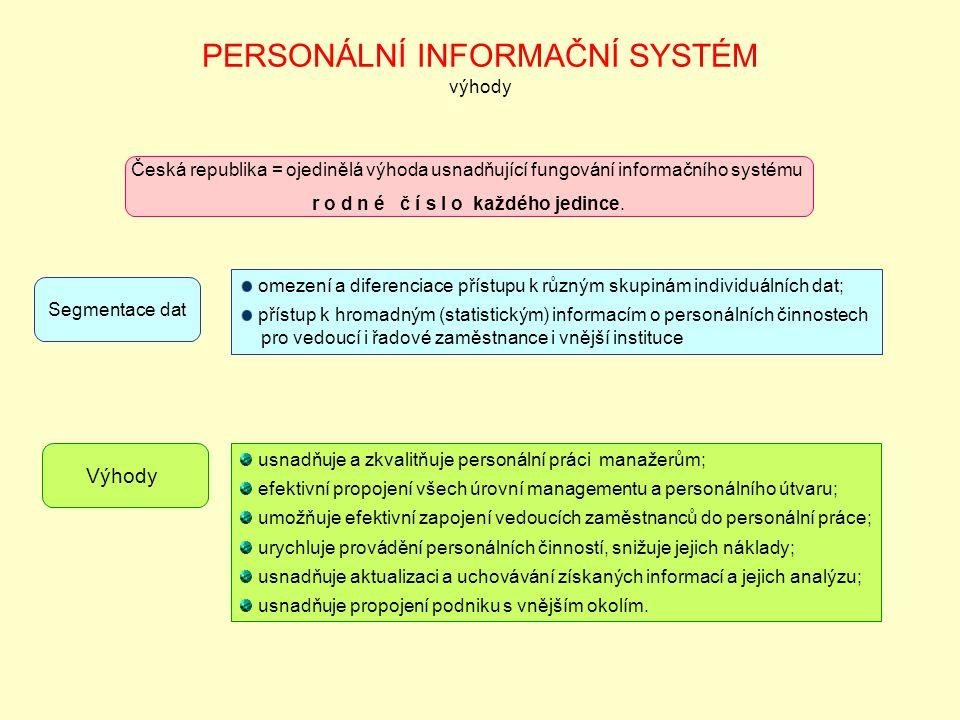 PERSONÁLNÍ INFORMAČNÍ SYSTÉM výhody
