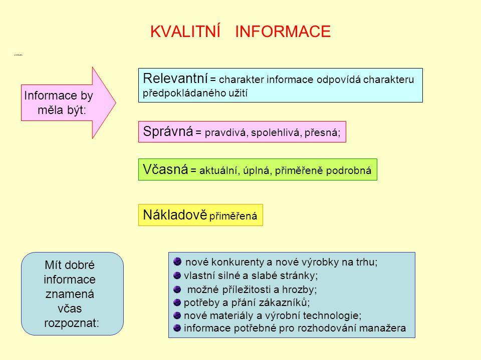 KVALITNÍ INFORMACE charakteru. Informace by. měla být: Relevantní = charakter informace odpovídá charakteru.