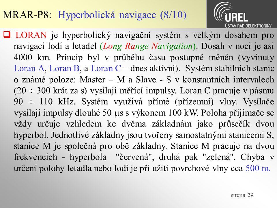 MRAR-P8: Hyperbolická navigace (8/10)