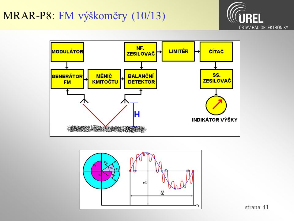MRAR-P8: FM výškoměry (10/13)