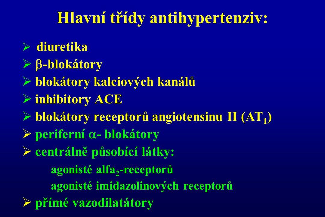 Hlavní třídy antihypertenziv: