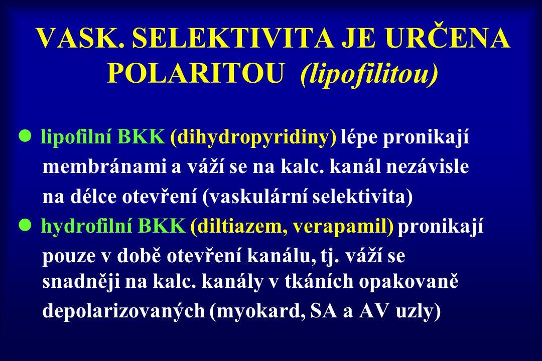 VASK. SELEKTIVITA JE URČENA POLARITOU (lipofilitou)