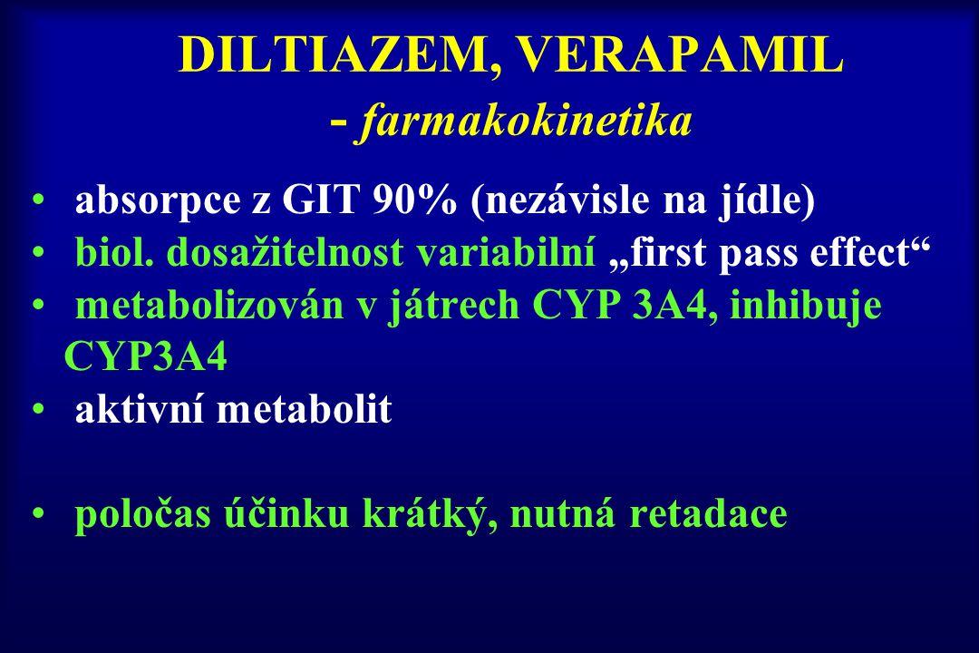 DILTIAZEM, VERAPAMIL - farmakokinetika