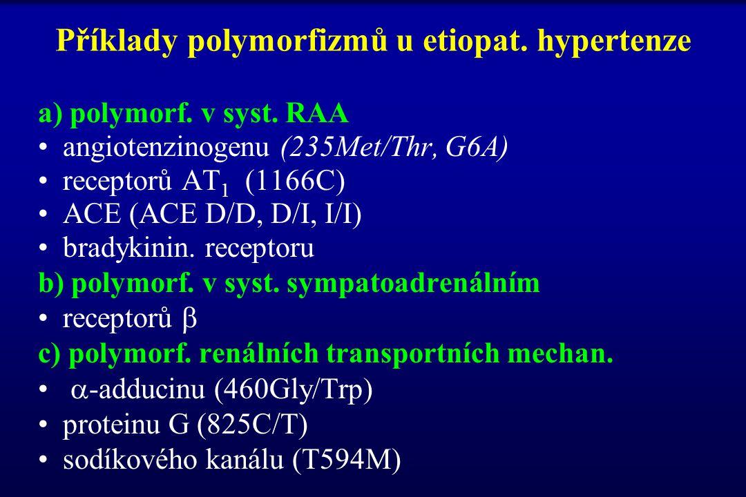 Příklady polymorfizmů u etiopat. hypertenze