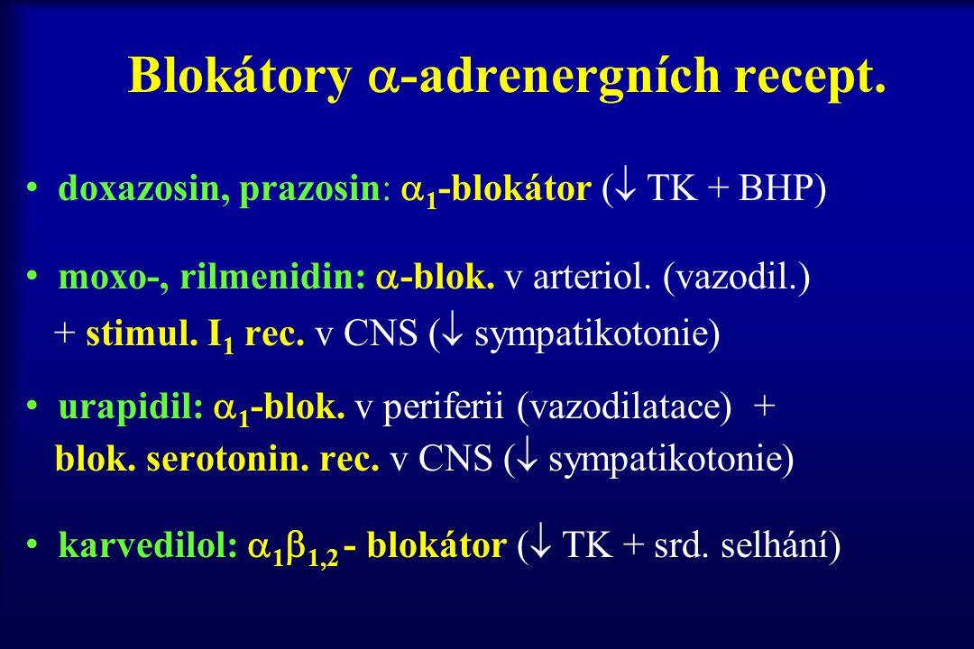 Blokátory -adrenergních recept.