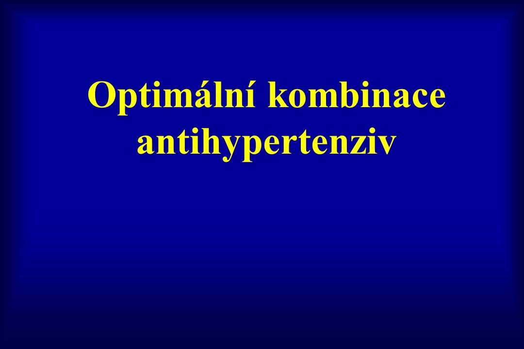 Optimální kombinace antihypertenziv
