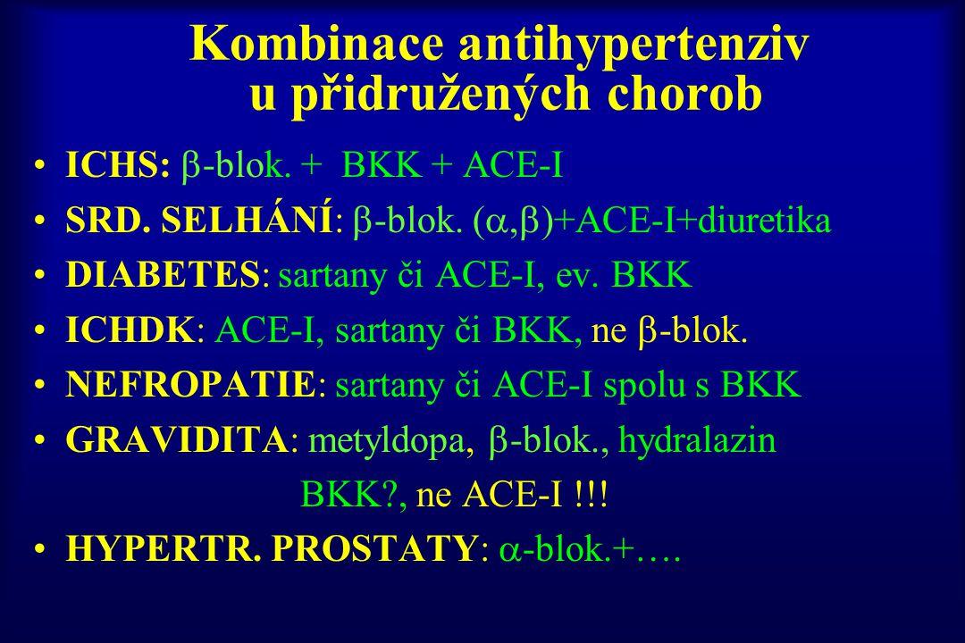 Kombinace antihypertenziv u přidružených chorob