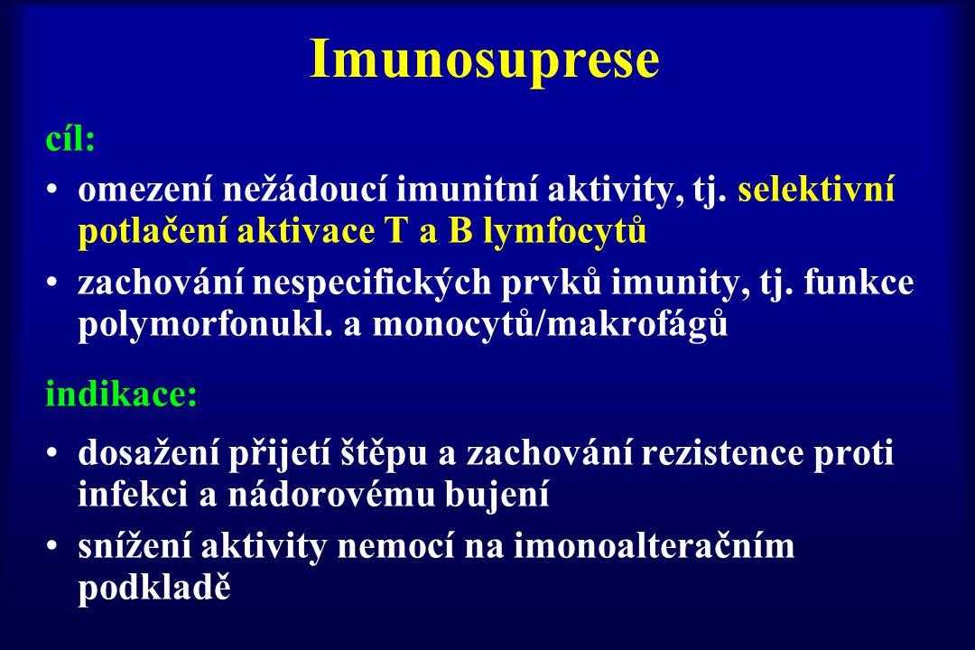 Imunosuprese cíl: omezení nežádoucí imunitní aktivity, tj. selektivní potlačení aktivace T a B lymfocytů.