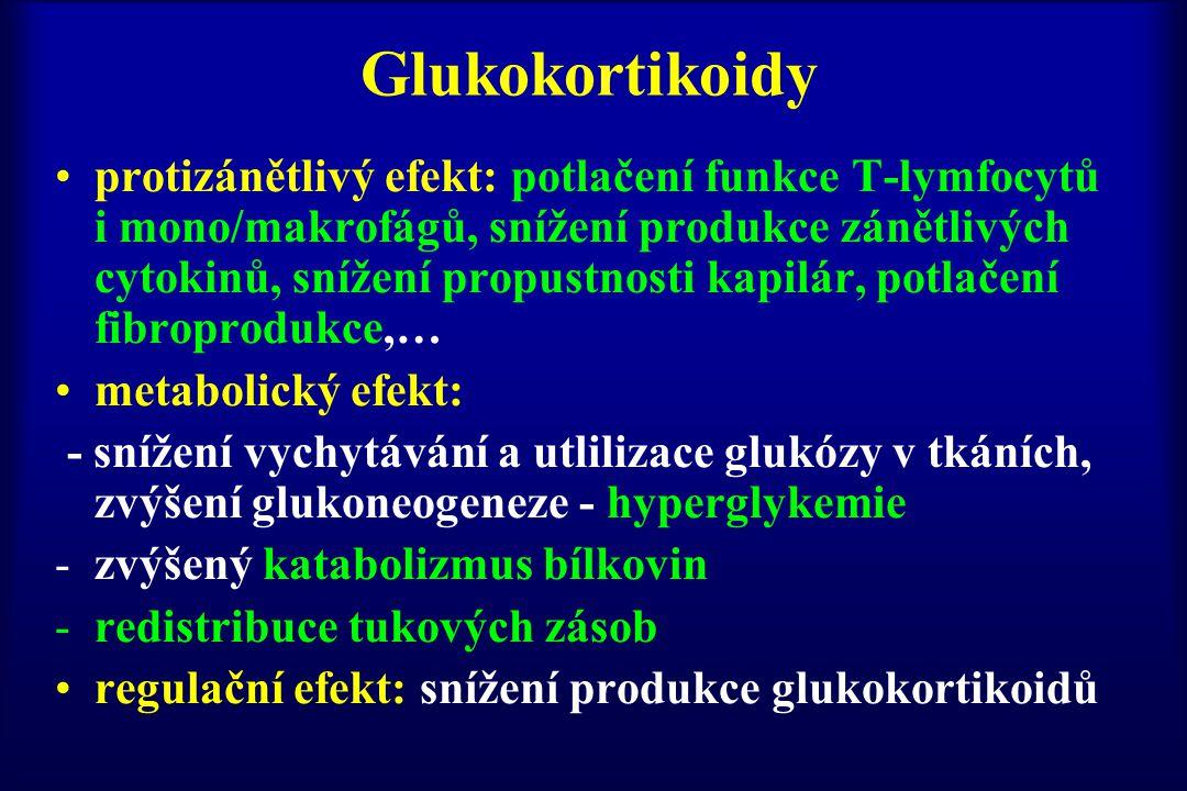 Glukokortikoidy