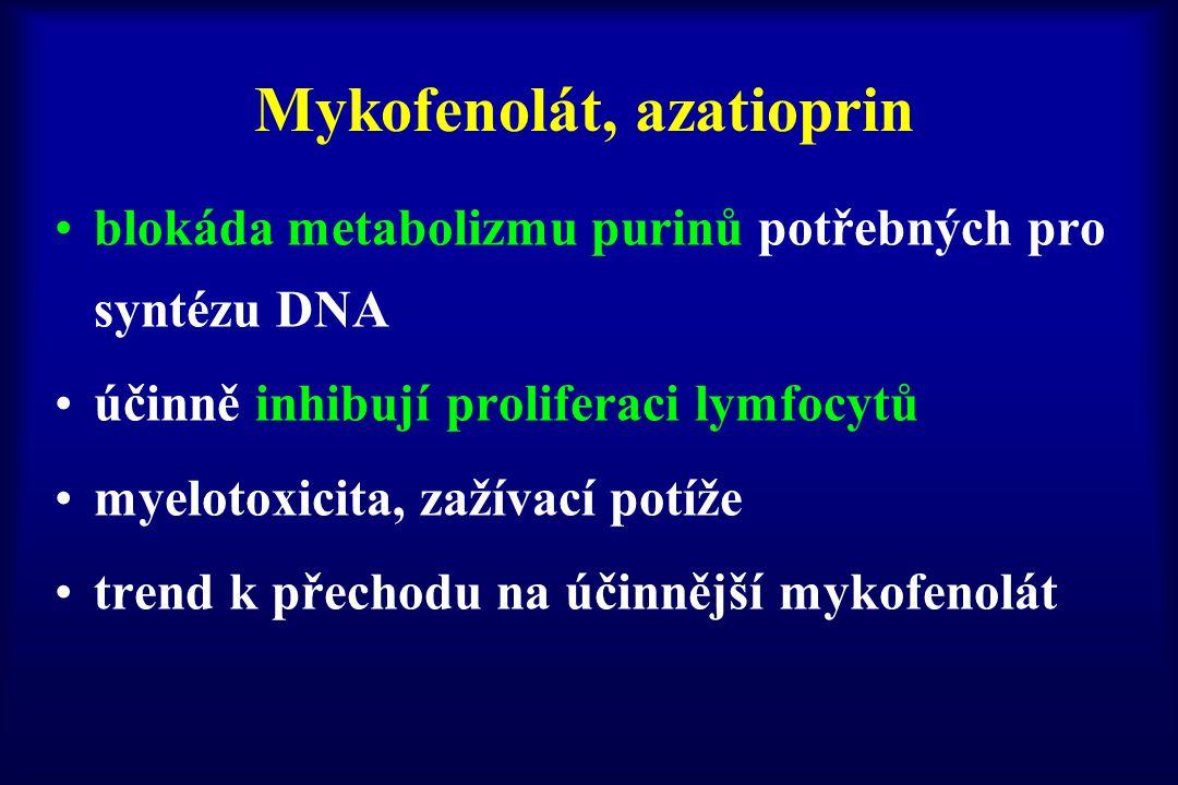 Mykofenolát, azatioprin