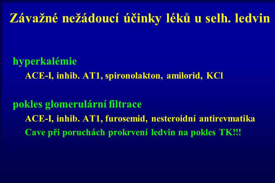 Závažné nežádoucí účinky léků u selh. ledvin