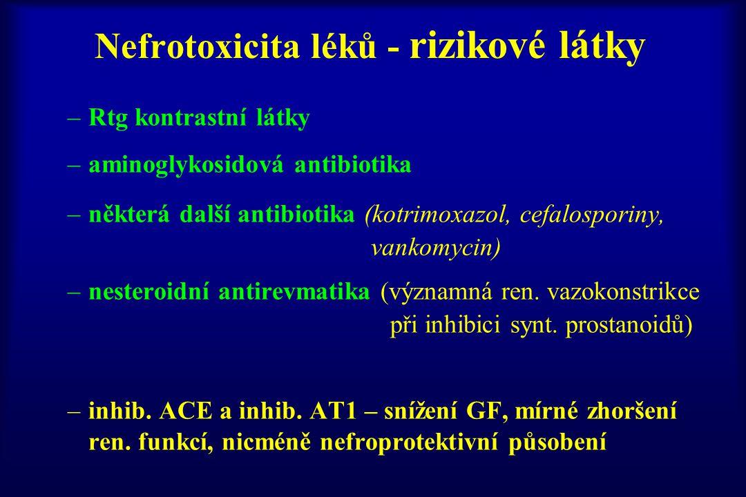 Nefrotoxicita léků - rizikové látky