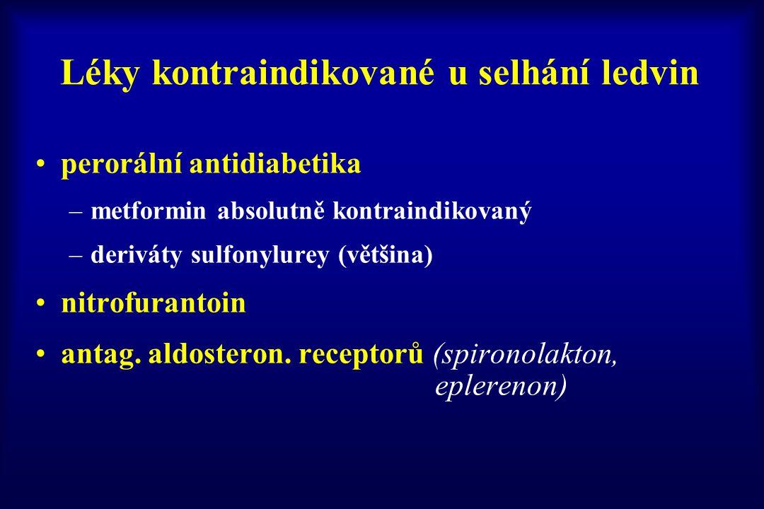 Léky kontraindikované u selhání ledvin