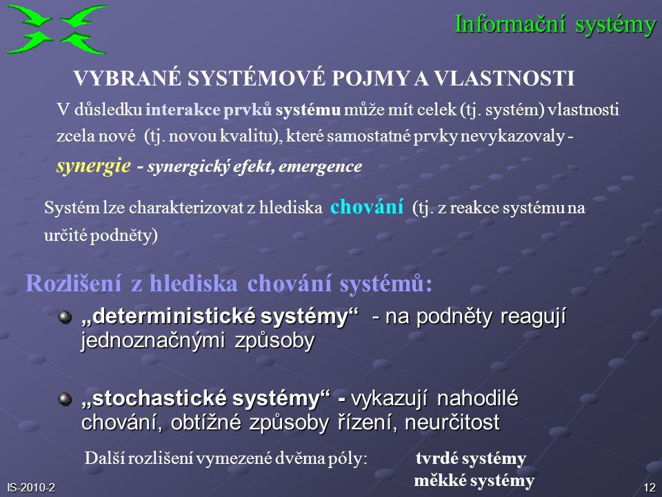 Rozlišení z hlediska chování systémů:
