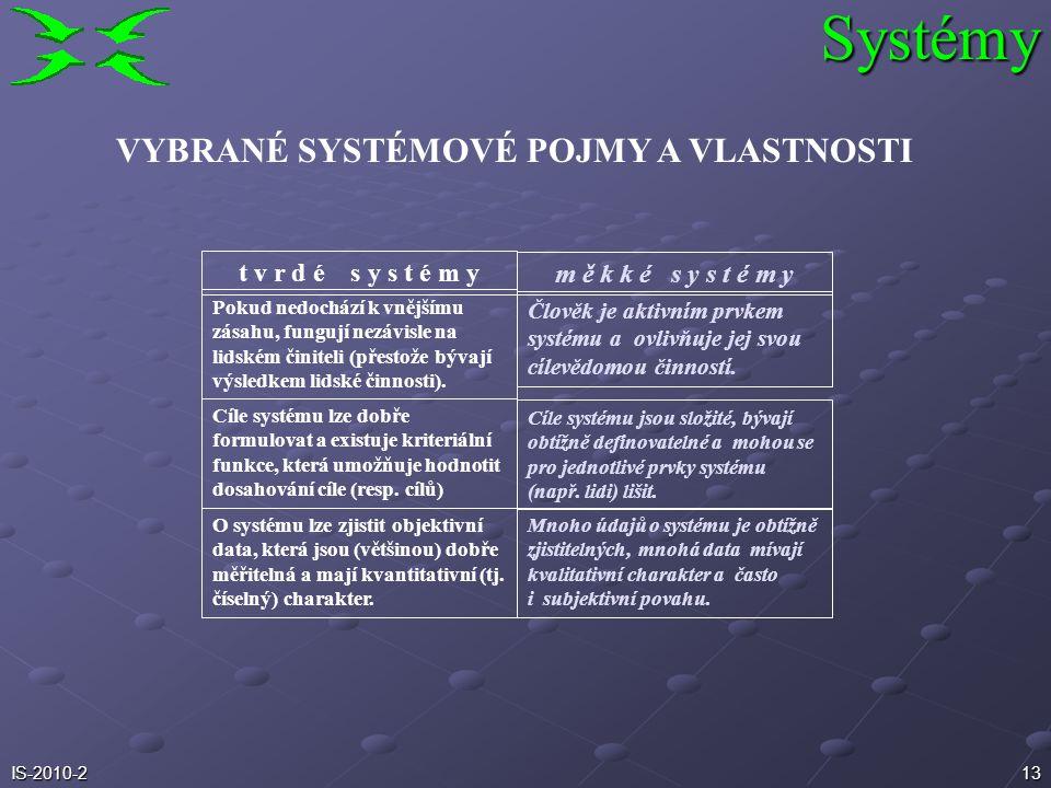 Systémy VYBRANÉ SYSTÉMOVÉ POJMY A VLASTNOSTI t v r d é s y s t é m y