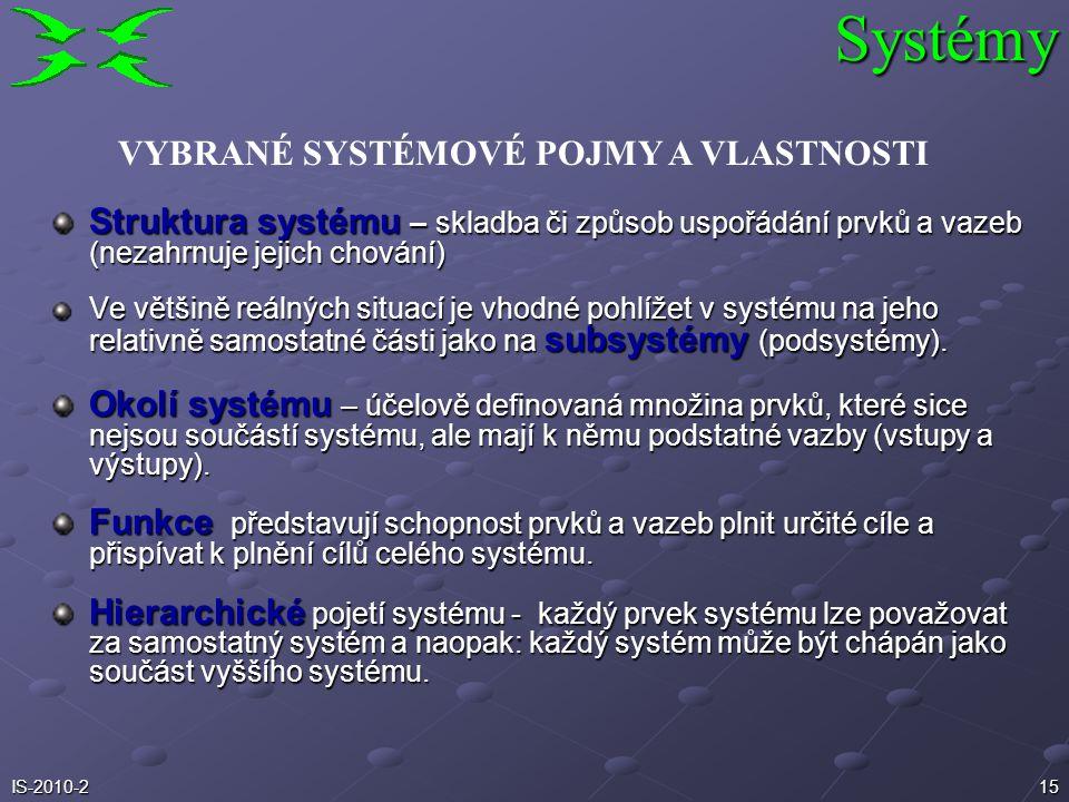 Systémy VYBRANÉ SYSTÉMOVÉ POJMY A VLASTNOSTI
