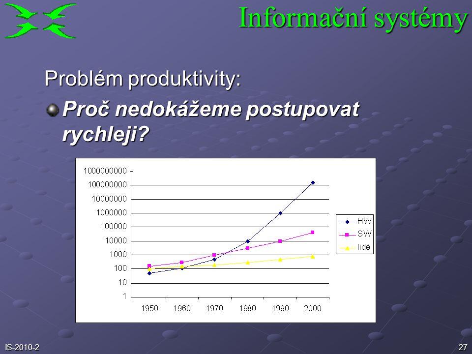 Informační systémy Problém produktivity: