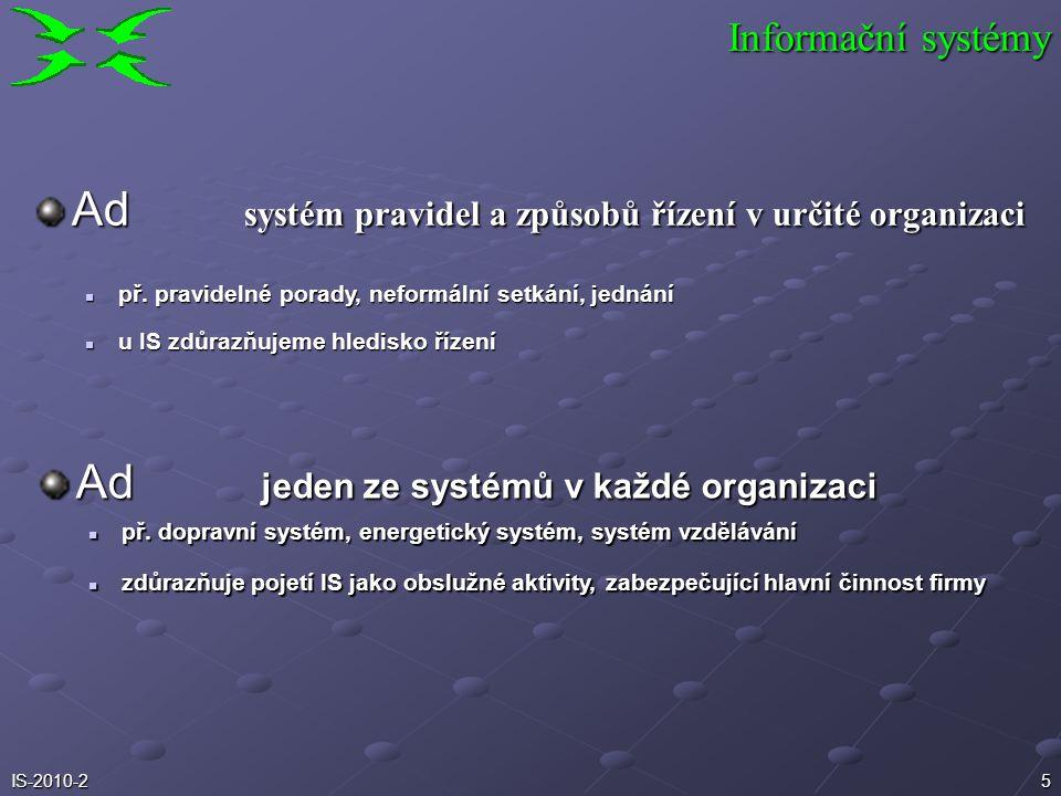 Ad systém pravidel a způsobů řízení v určité organizaci