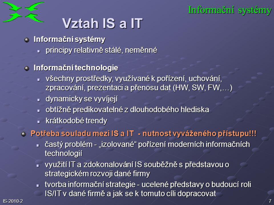 Vztah IS a IT Informační systémy Informační systémy