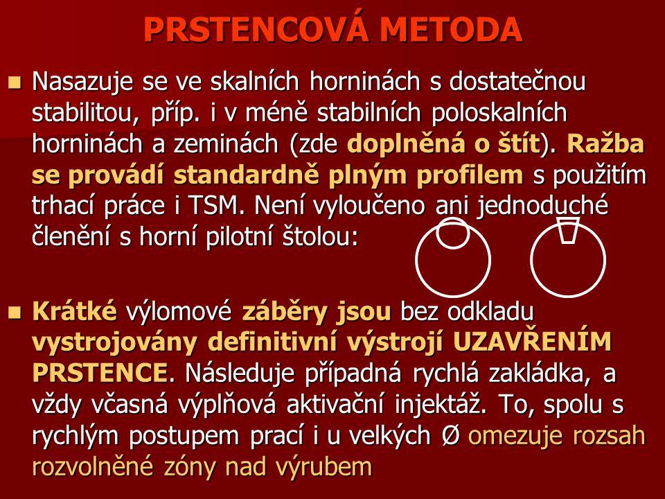 PRSTENCOVÁ METODA