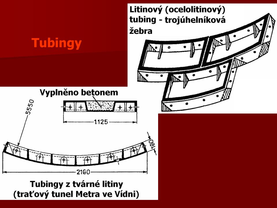 Tubingy