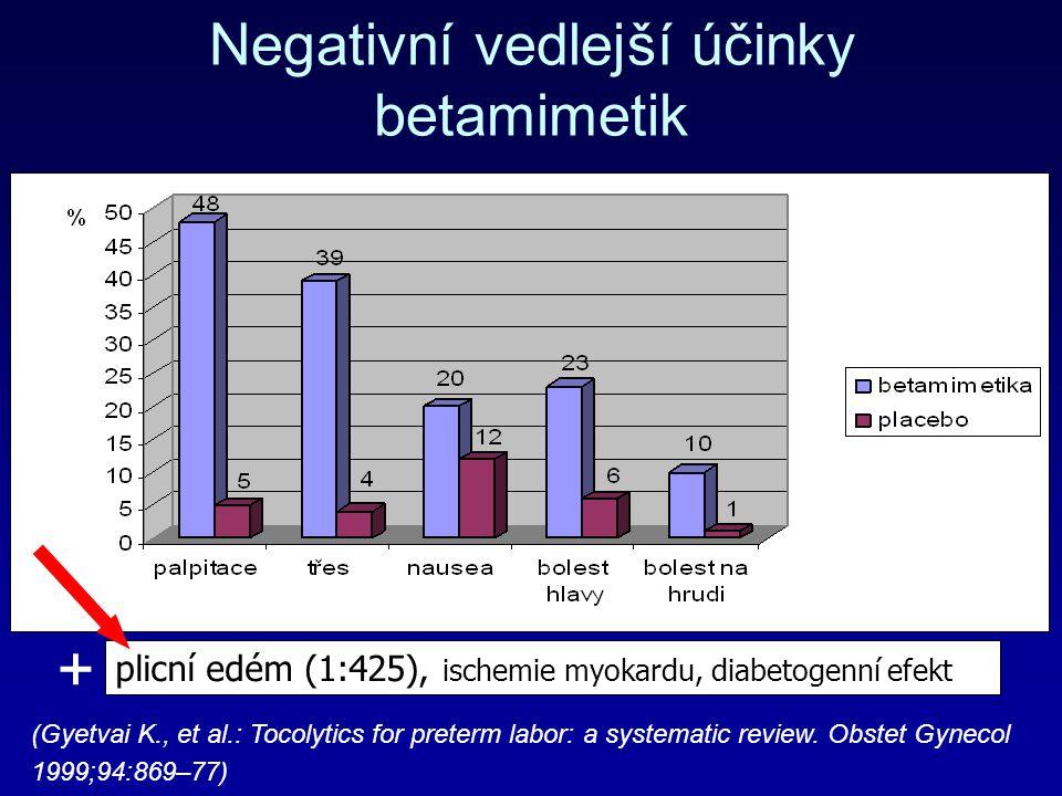 Negativní vedlejší účinky betamimetik