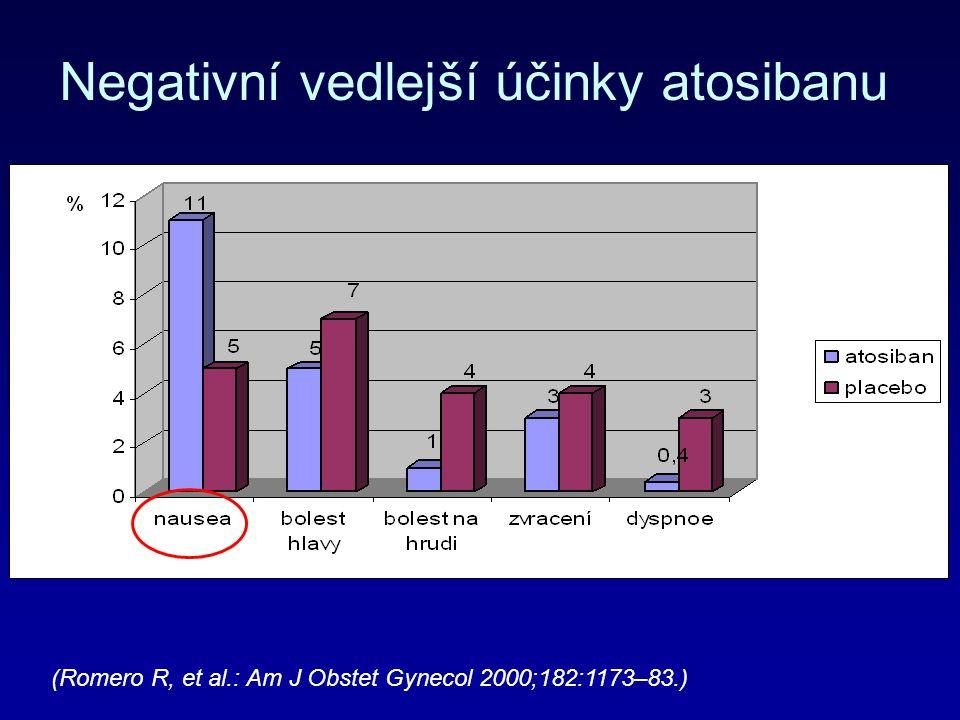 Negativní vedlejší účinky atosibanu