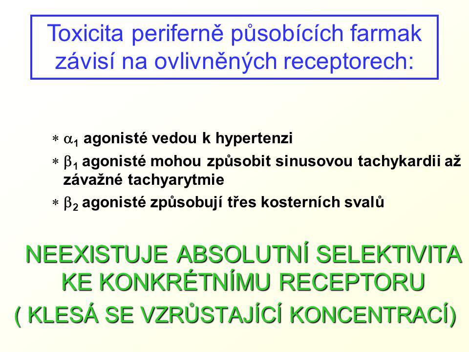 Toxicita periferně působících farmak závisí na ovlivněných receptorech: