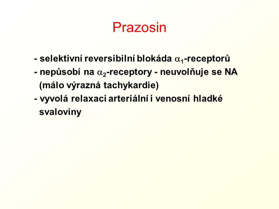Prazosin - selektivní reversibilní blokáda a1-receptorů