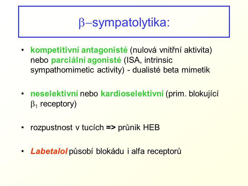 b-sympatolytika: