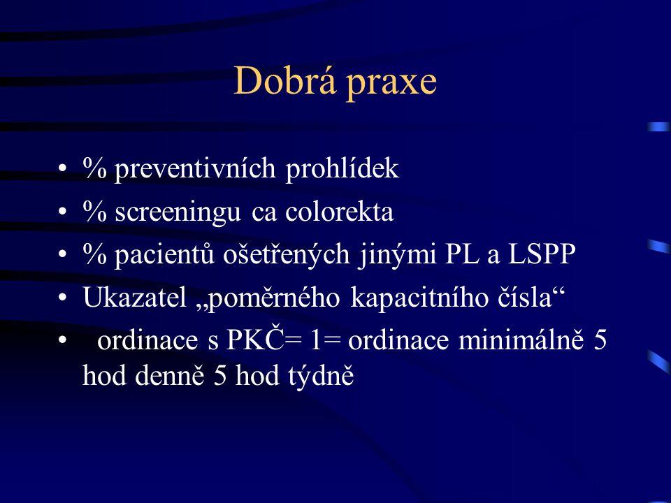 Dobrá praxe % preventivních prohlídek % screeningu ca colorekta