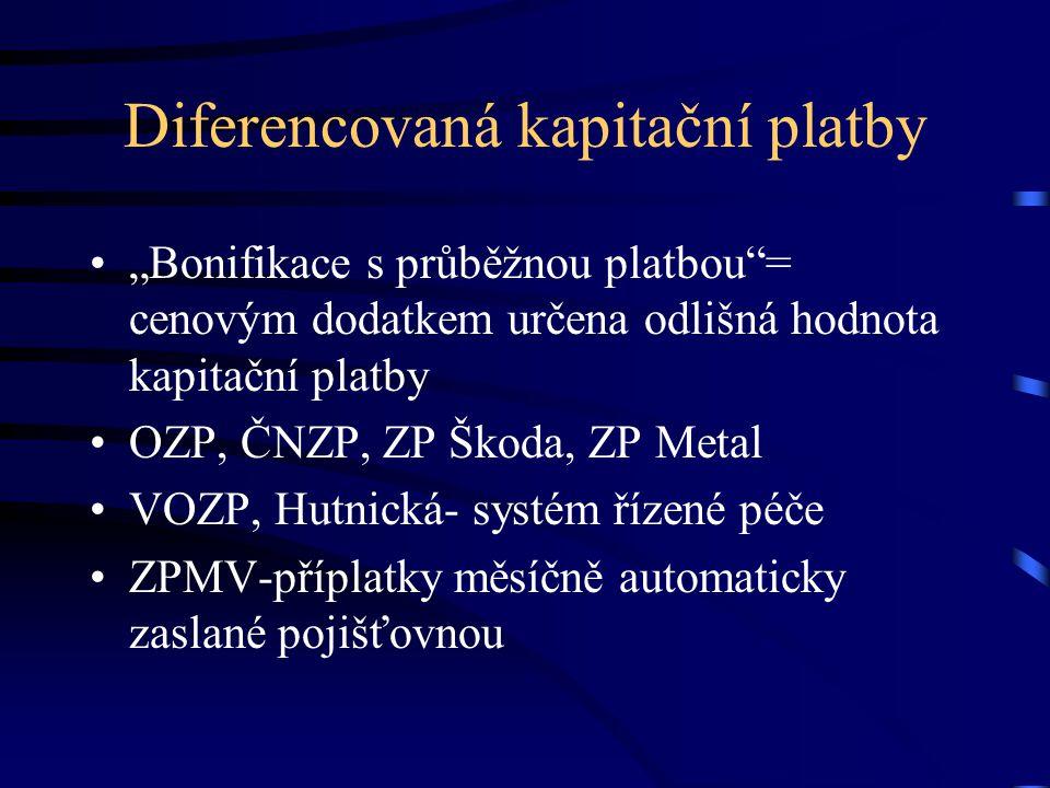 Diferencovaná kapitační platby