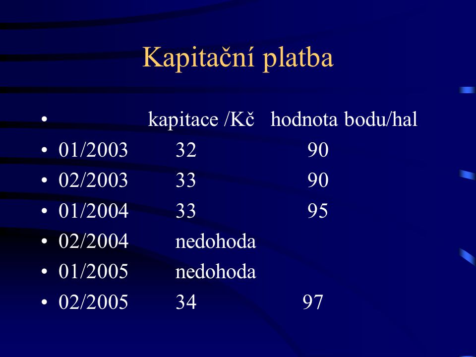 Kapitační platba kapitace /Kč hodnota bodu/hal 01/2003 32 90