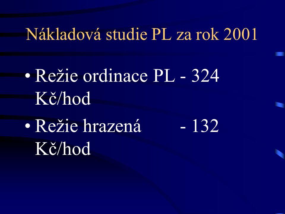 Nákladová studie PL za rok 2001
