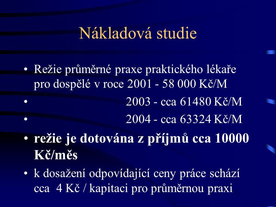 Nákladová studie režie je dotována z příjmů cca 10000 Kč/měs
