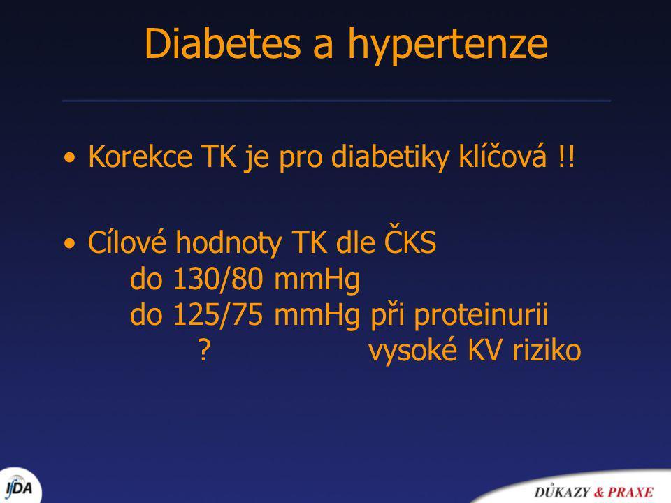 Diabetes a hypertenze Korekce TK je pro diabetiky klíčová !!