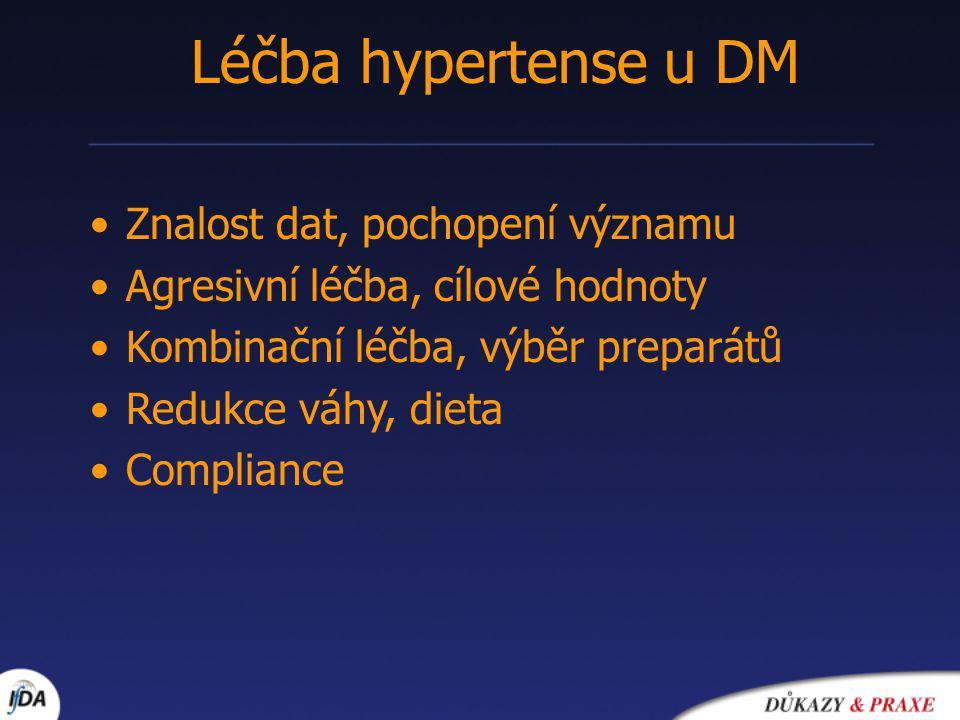 Léčba hypertense u DM Znalost dat, pochopení významu